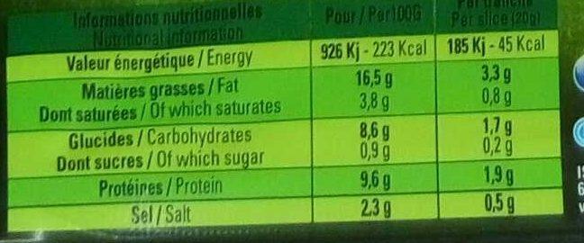 Roulade de volaille à la Provençale - Informations nutritionnelles - fr