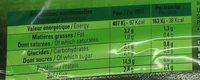 Jambon de Dinde (4 tranches) - Informations nutritionnelles