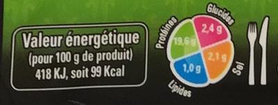 Blanc de poulet doré au four - Informations nutritionnelles - fr