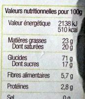 Sablés aux écorces d'orange - Nutrition facts - fr