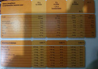 Céréales pétales au chocolat - Nutrition facts