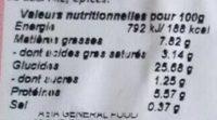 Raviolis Crevette à la Vapeur - Nutrition facts - fr