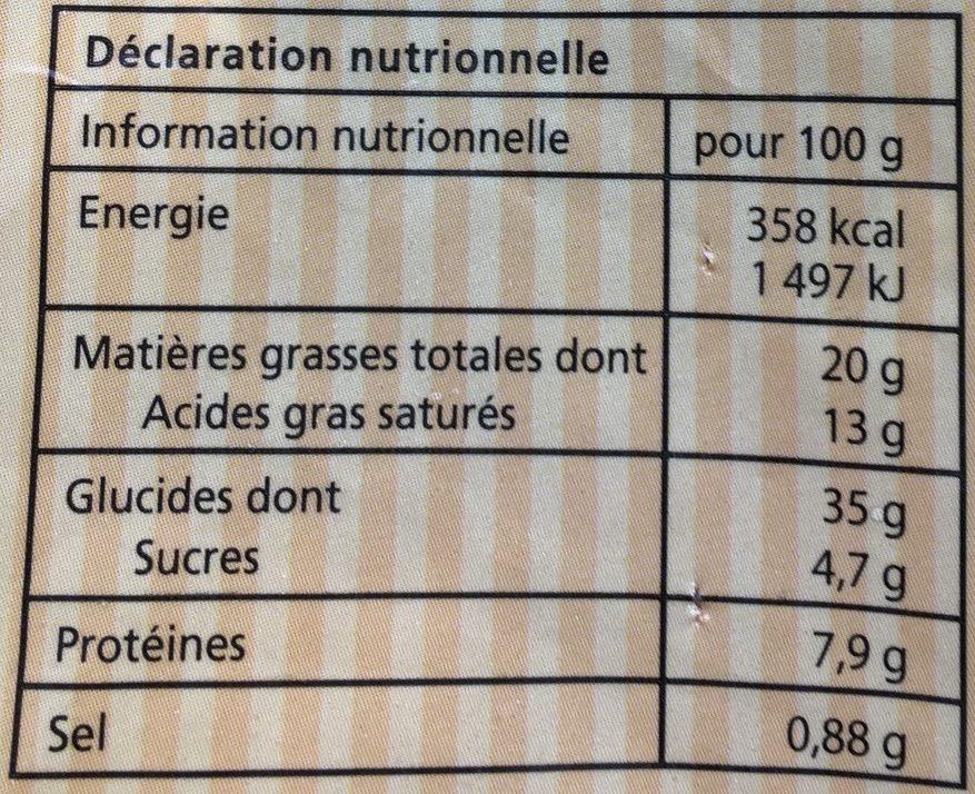 Mini croissants - Nutrition facts - fr