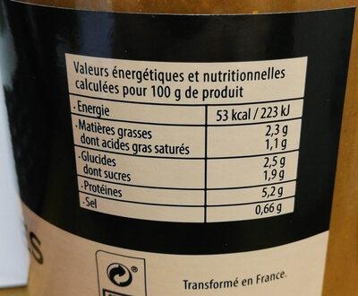Soupe de Langoustines à la Boulonnaise - Informations nutritionnelles