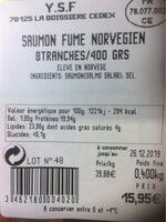 Saumon Fume Daniel Naudin - Nutrition facts - fr