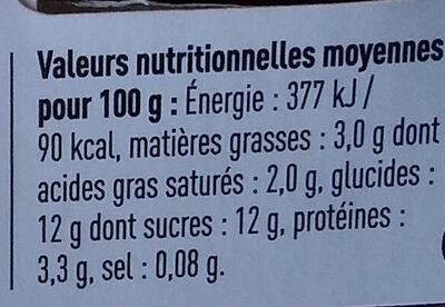 Corbeille de fruits : pomme-cerise-poire-fraise-pêche-cassis - Voedingswaarden - fr