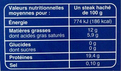 Steaks hachés 12% - Nutrition facts - fr