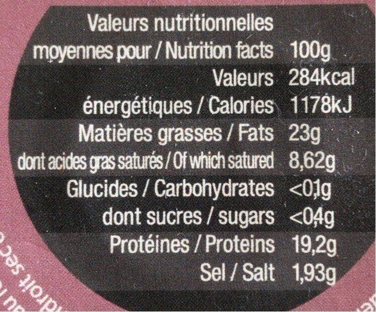 Terrine de confit de canard - Informations nutritionnelles - fr