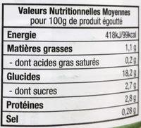 Maïs doux en grains sous vide - Informations nutritionnelles - fr