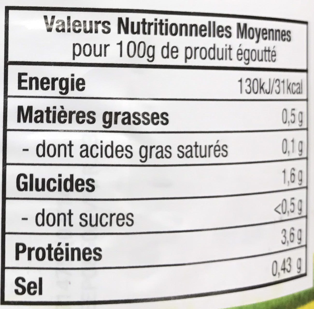 Épinards en branches - Informations nutritionnelles - fr