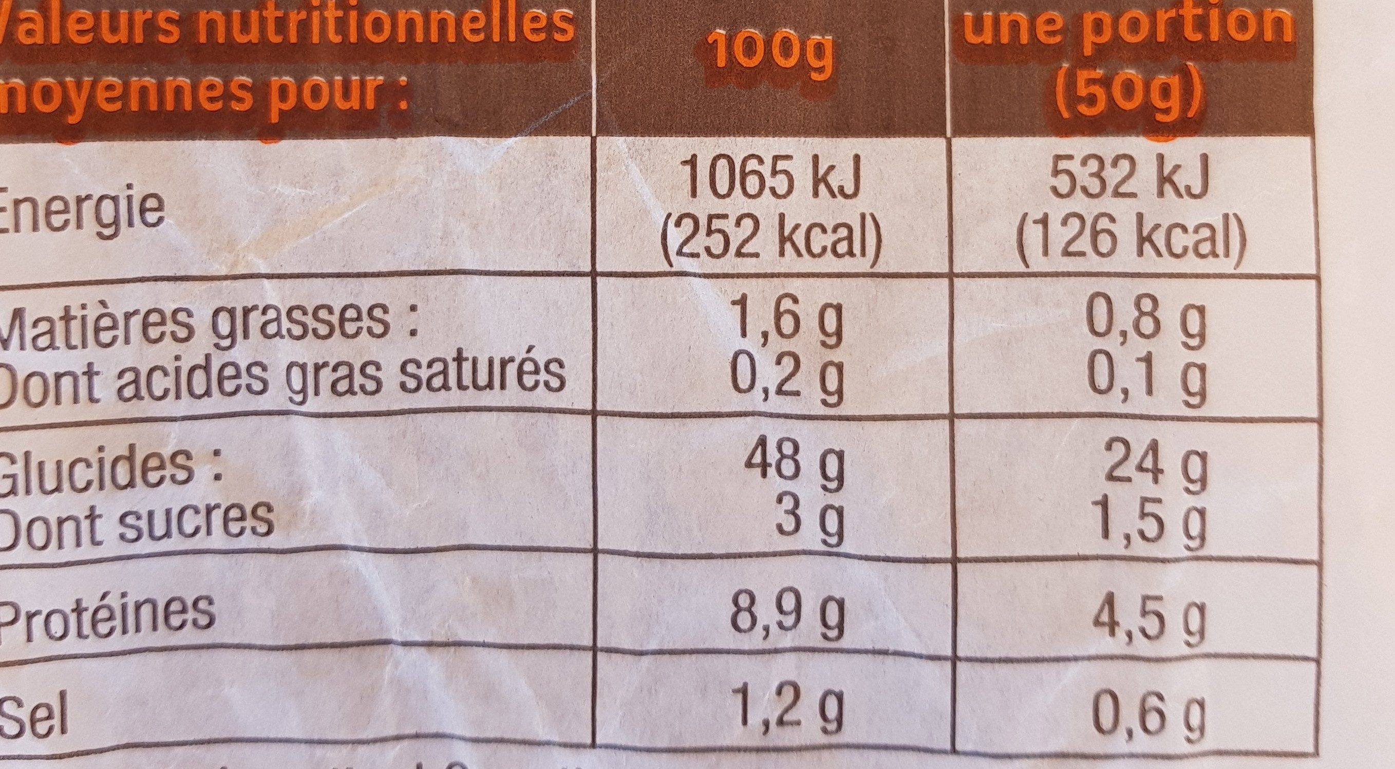 Pain Complet - Nutrition facts