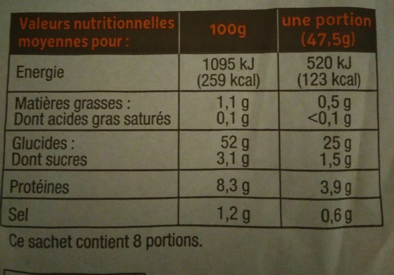 Batard de campagne - Nutrition facts