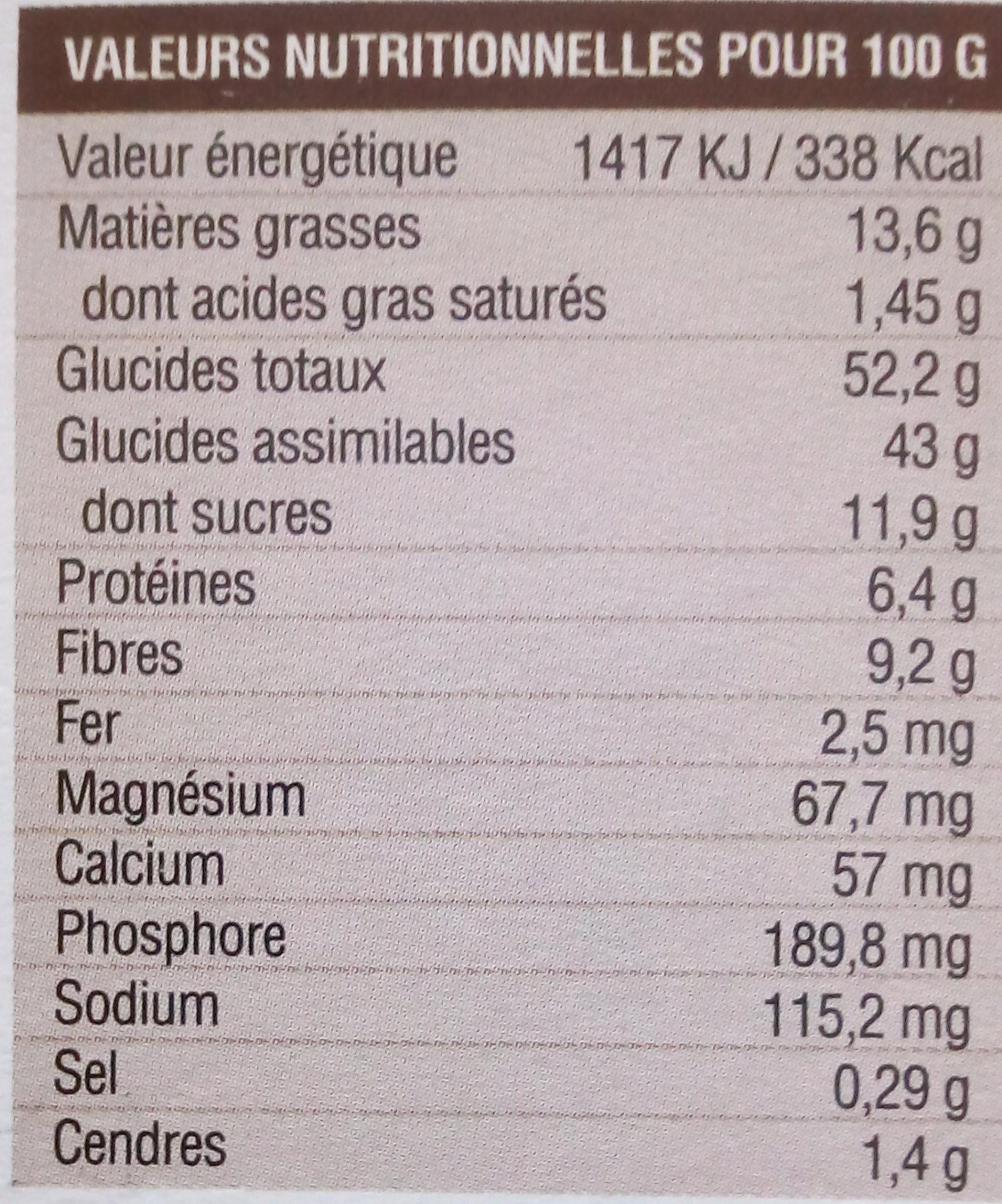 GAIA - Informations nutritionnelles - fr