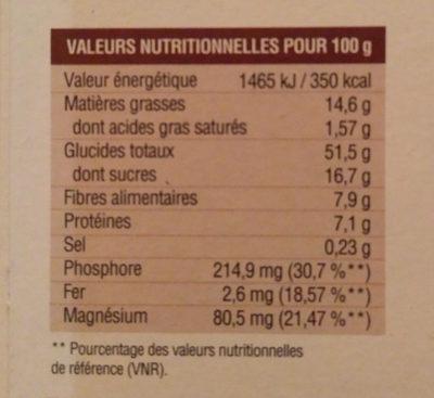 Galettes de céréales germées - Voedigswaarden