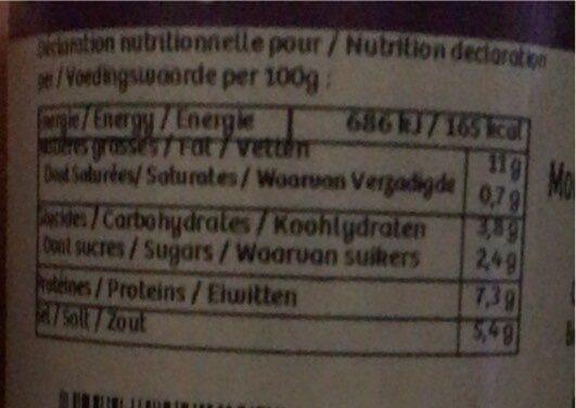 Moutarde de dijon au piment d'Espelette bio - Informations nutritionnelles - fr