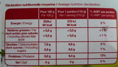 Cockt.fruits Rouges 600G, - Informations nutritionnelles