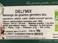 Deli'mix - Ingrediënten