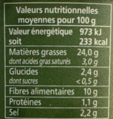 Tapenade noire facon des bergers Varois AU BEC FIN - Voedingswaarden