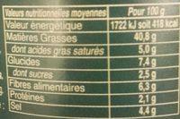 Tapenade - Nutrition facts - fr