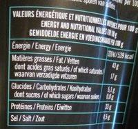Mini sticks roquefort & noix - Nutrition facts