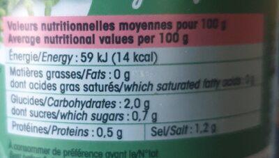 Salicornes au vinaigre - Informations nutritionnelles - fr