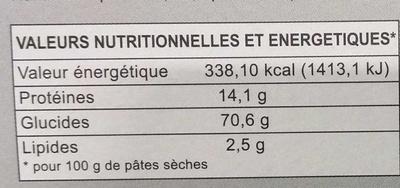 Torsadine - Informations nutritionnelles - fr
