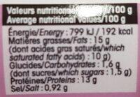 Rillettes de thon aux algues - Informations nutritionnelles - fr