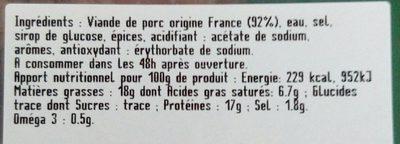 Chair à saucisse - Voedigswaarden