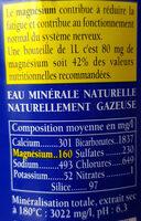 Rozana - Valori nutrizionali - fr