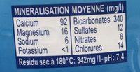 Eau minérale Naturelle des Alpes - Informations nutritionnelles