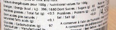 Berlingots Nantais - Nutrition facts