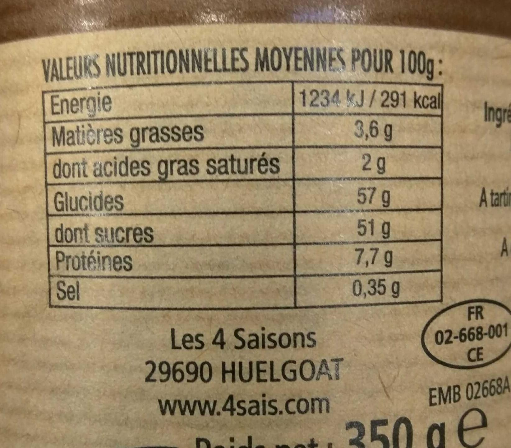 Confiture de Lait - Informations nutritionnelles
