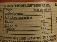 Abricot de la Vallée du Rhône - Informations nutritionnelles