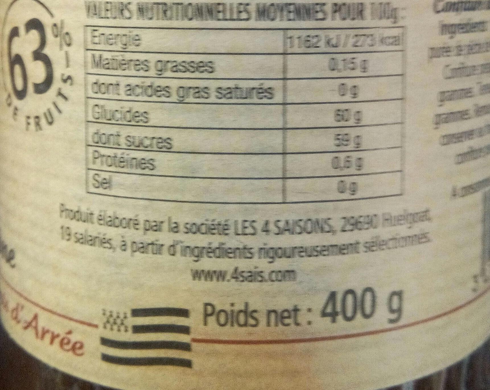 Pêche de vigne de la vallée du Rhône - Informations nutritionnelles