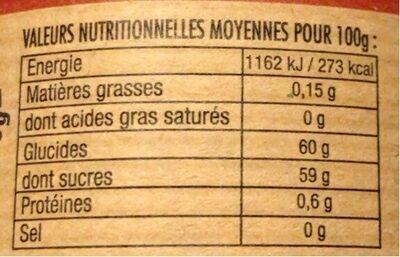 Pêche de vigne de la vallée du Rhône - Nutrition facts - fr
