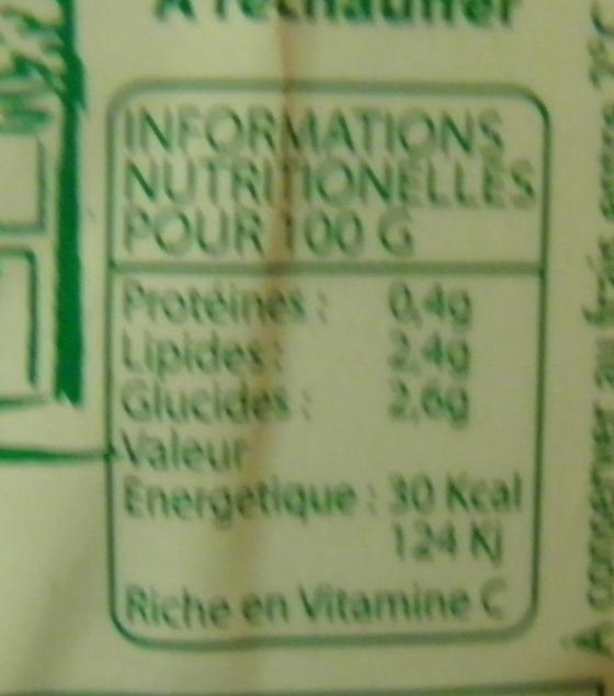 Choucroute d'Alsace cuisinée - Nutrition facts - fr