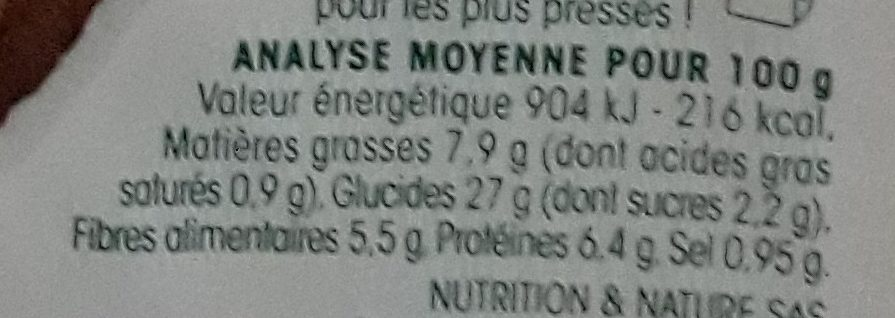 Galettes épinards-pignons - Informations nutritionnelles