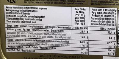 Les Palets de la Mere Poulard - Nutrition facts