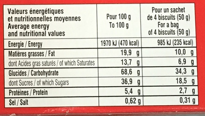Cookies Fruits Rouges - Informations nutritionnelles