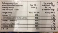 Les Cookies de la Mère Poulard Fruits Rouges - Nutrition facts - fr