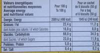 Galettes Caramel - Informations nutritionnelles - fr