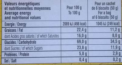 Galettes Caramel - 营养成分 - fr