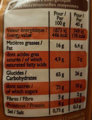 Crème de caramel au beurre salé - Nutrition facts