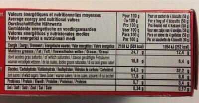 Palets - Informations nutritionnelles