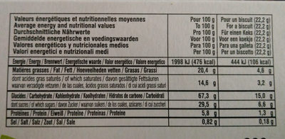 Cookies pomme caramel - Nutrition facts