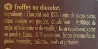 Truffes fondantes au cacao - Ingrédients