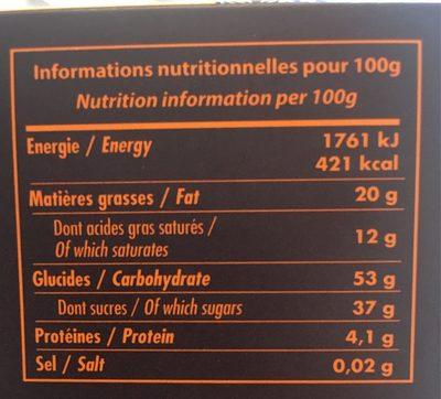 Ecorces D'oranges Confites Enrobées De Chocolat Noir - Informations nutritionnelles
