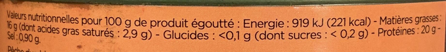 Sprats fumés de Riga graines de moutarde - Nutrition facts - fr