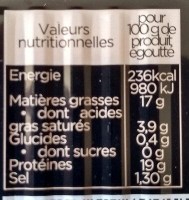 Filets de hareng fumes - Nutrition facts