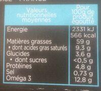 Foie de Morue goût fumé - Valori nutrizionali - fr